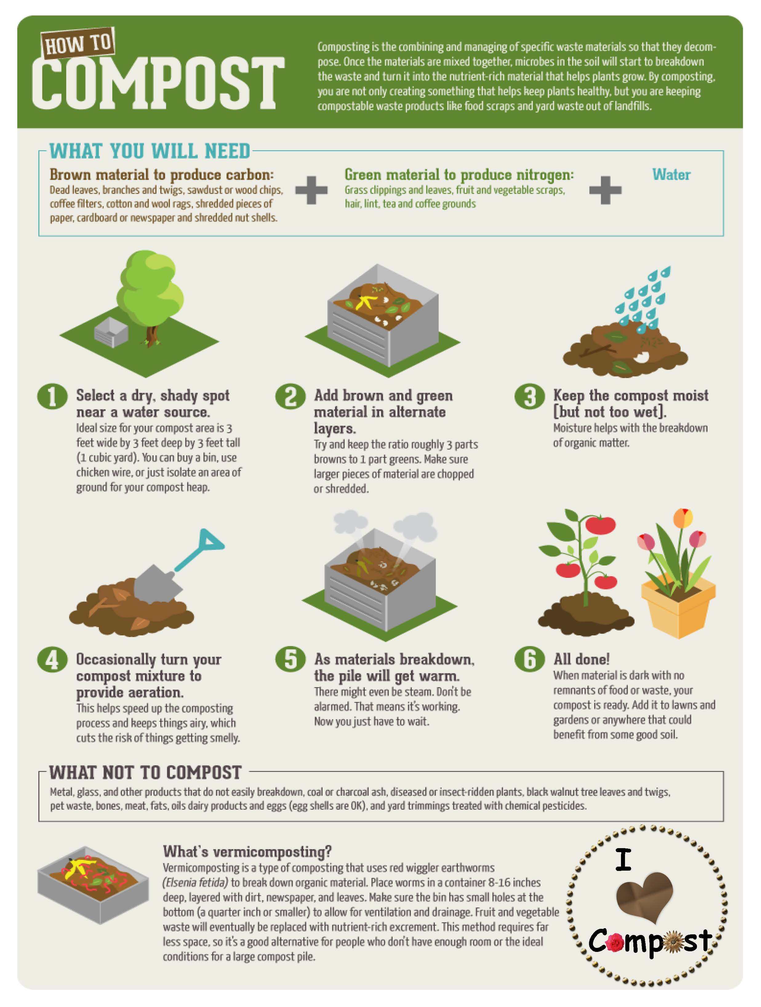 How to compost w.Ilovecompost wlogo
